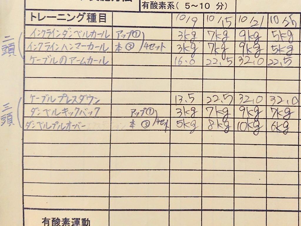 今日の筋トレ 二頭・三頭 19/10/25