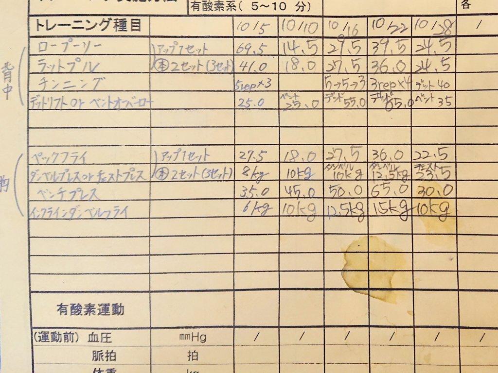 今日の筋トレ 胸・背中 19/10/28