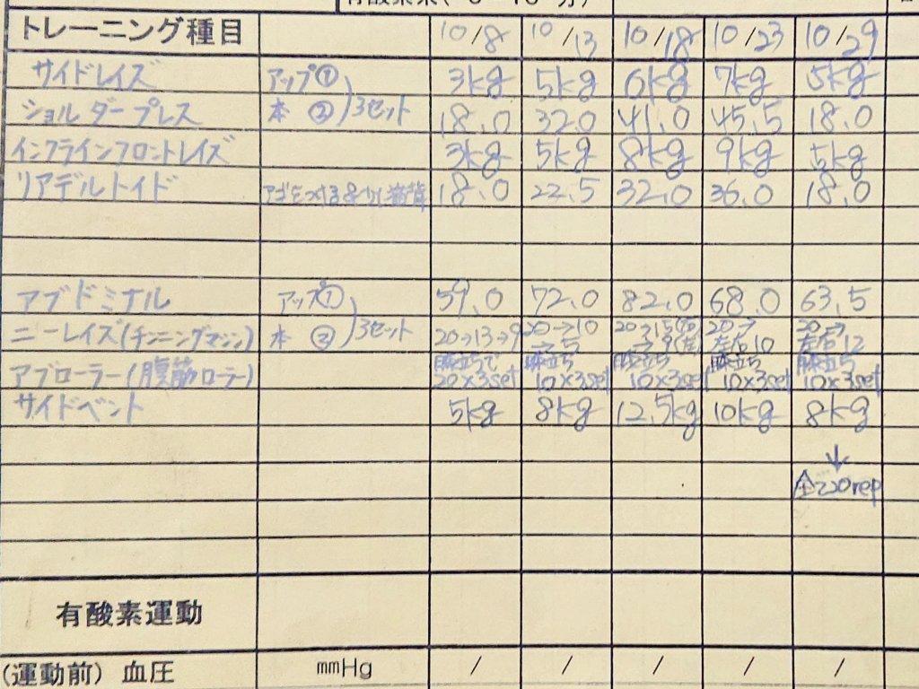 今日の筋トレ 肩・お腹 19/10/28